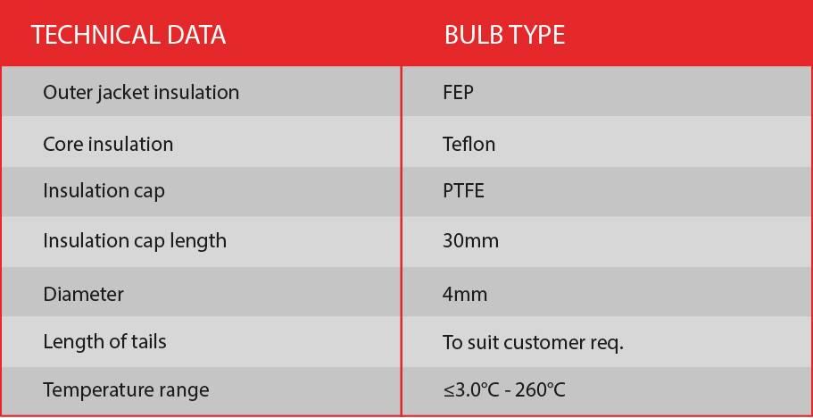 Rtd's – Electric Motor Parts & Accessories Australia